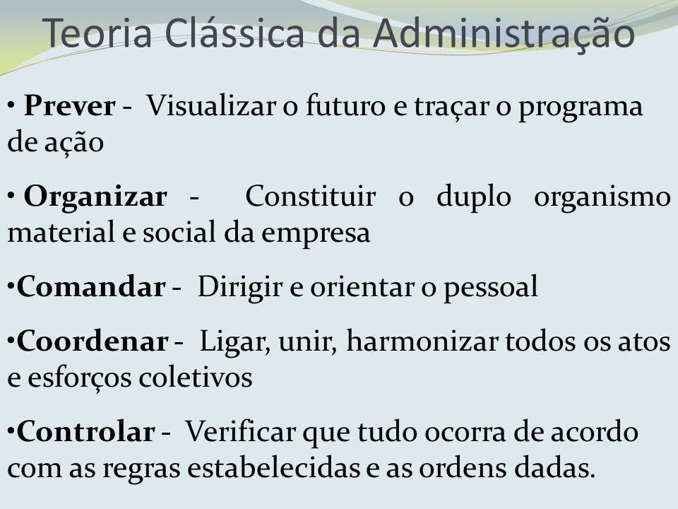 Teoria Clássica da Administração Prever - Visualizar o futuro e traçar o programa de ação Organizar - Constituir o duplo organismo material e social d
