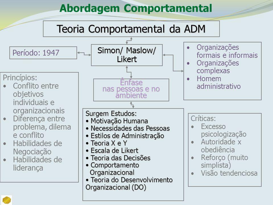 Teoria Comportamental da ADM Simon/ Maslow/ Likert Ênfase nas pessoas e no ambiente Período: 1947 Princípios: Conflito entre objetivos individuais e o