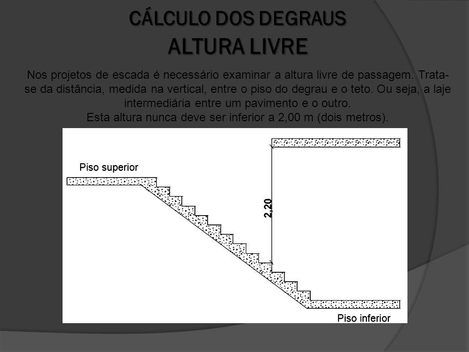 CÁLCULO DOS DEGRAUS ALTURA LIVRE Nos projetos de escada é necessário examinar a altura livre de passagem.