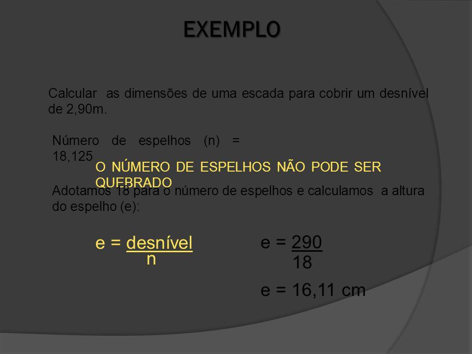 EXEMPLO Calcular as dimensões de uma escada para cobrir um desnível de 2,90m.