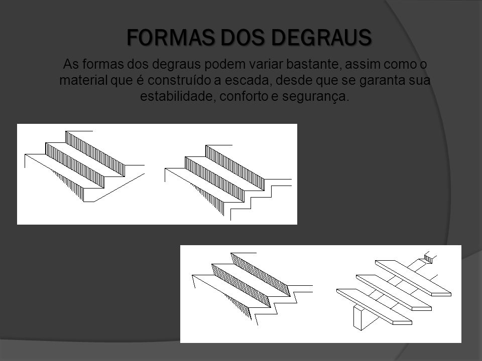 FORMAS DOS DEGRAUS As formas dos degraus podem variar bastante, assim como o material que é construído a escada, desde que se garanta sua estabilidade, conforto e segurança.