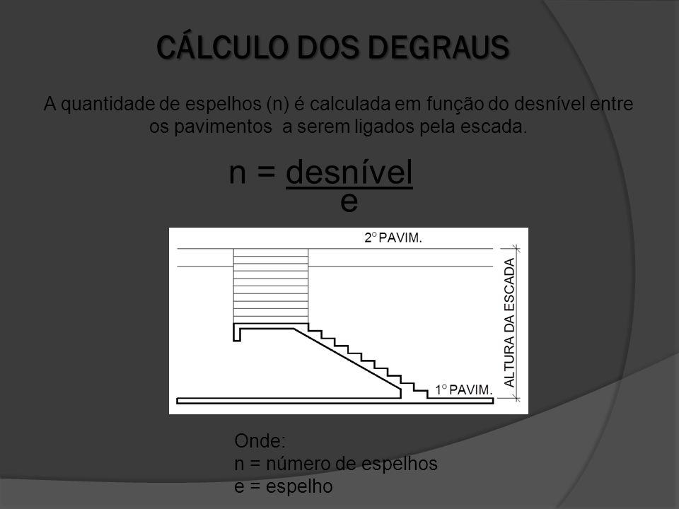 CÁLCULO DOS DEGRAUS A quantidade de espelhos (n) é calculada em função do desnível entre os pavimentos a serem ligados pela escada.