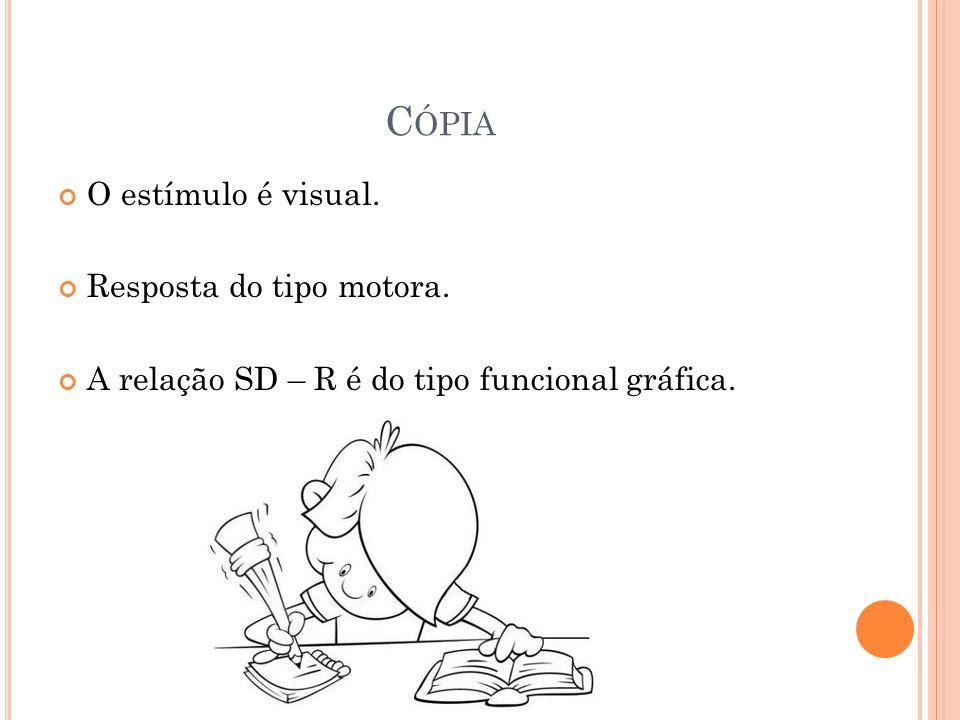 C ÓPIA O estímulo é visual. Resposta do tipo motora. A relação SD – R é do tipo funcional gráfica.