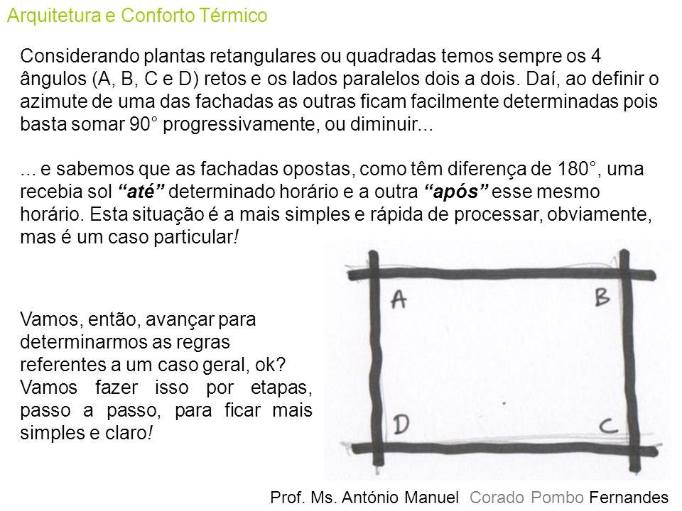 Prof. Ms. António Manuel Corado Pombo Fernandes Arquitetura e Conforto Térmico Considerando plantas retangulares ou quadradas temos sempre os 4 ângulo