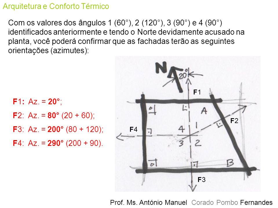 Prof. Ms. António Manuel Corado Pombo Fernandes Arquitetura e Conforto Térmico F1F1 F2F2 F3F3 F4F4 Com os valores dos ângulos 1 (60°), 2 (120°), 3 (90