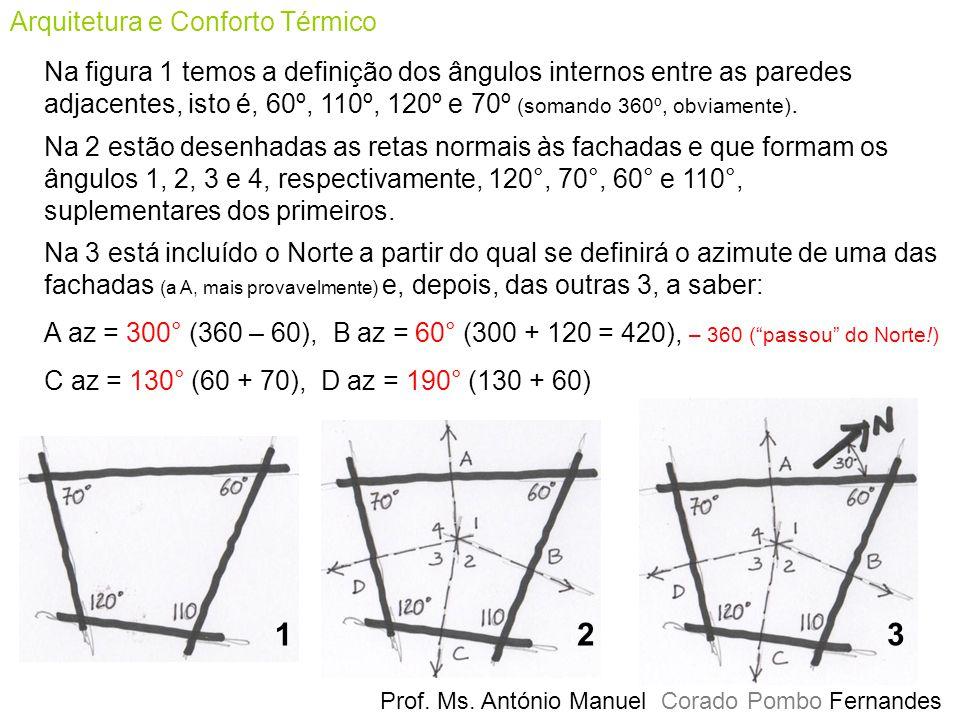 Prof. Ms. António Manuel Corado Pombo Fernandes Arquitetura e Conforto Térmico Na figura 1 temos a definição dos ângulos internos entre as paredes adj
