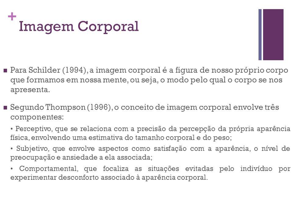 + Imagem Corporal Para Schilder (1994), a imagem corporal é a figura de nosso próprio corpo que formamos em nossa mente, ou seja, o modo pelo qual o c