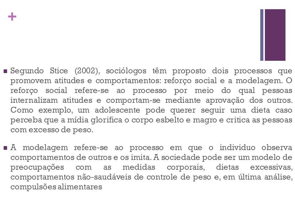 + Segundo Stice (2002), sociólogos têm proposto dois processos que promovem atitudes e comportamentos: reforço social e a modelagem. O reforço social