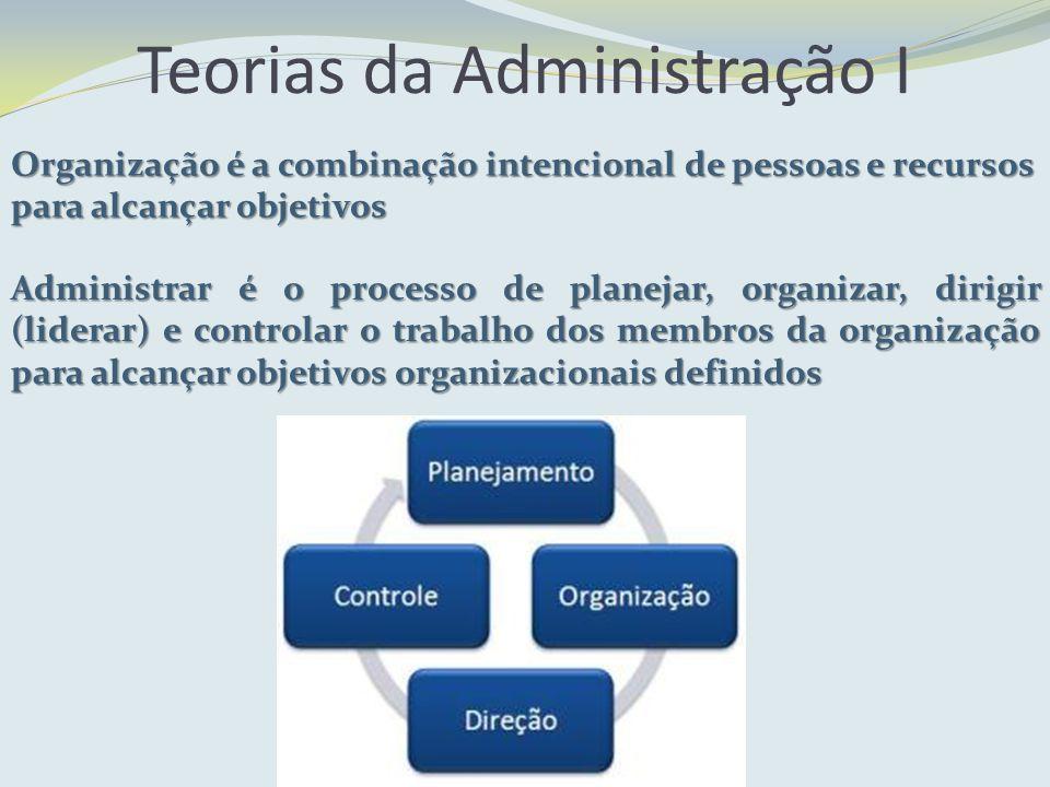 Teorias da Administração I Habilidades Necessárias ao Administrador 1.