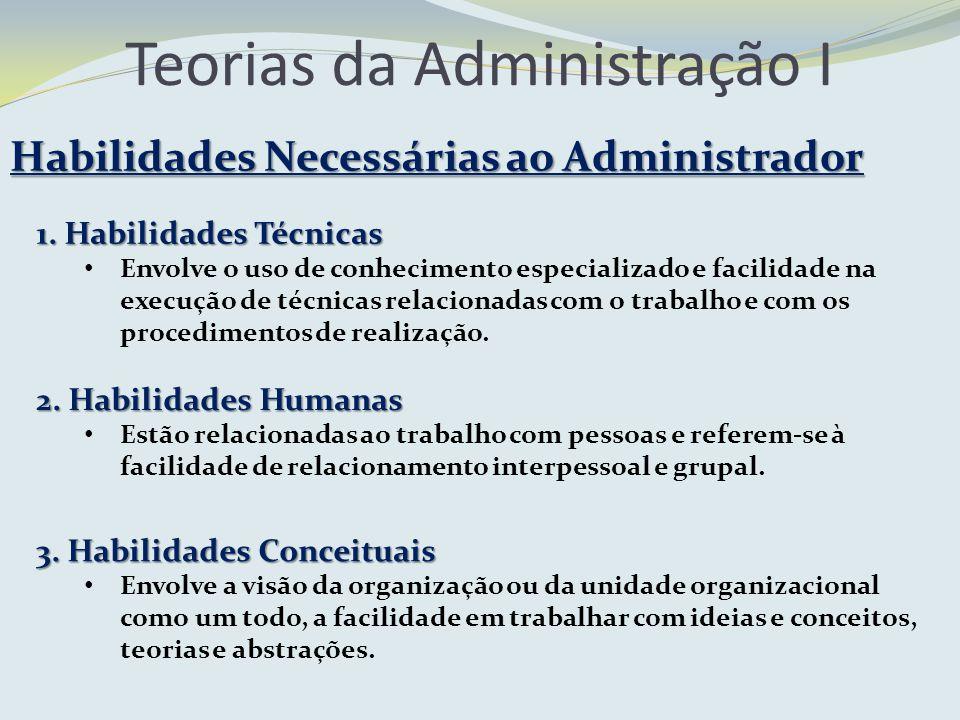 Teorias da Administração I Habilidades Necessárias ao Administrador 4.
