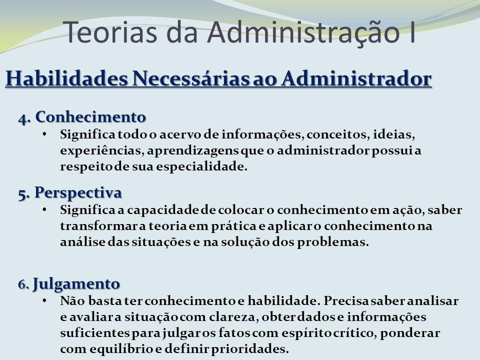 Teorias da Administração I Habilidades Necessárias ao Administrador 7.