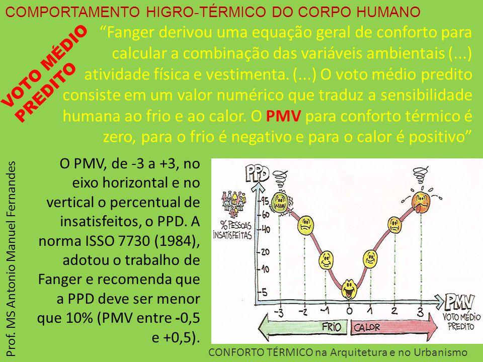 COMPORTAMENTO HIGRO-TÉRMICO DO CORPO HUMANO CONFORTO TÉRMICO na Arquitetura e no Urbanismo Prof. MS Antonio Manuel Fernandes VOTO MÉDIO PREDITO Fanger