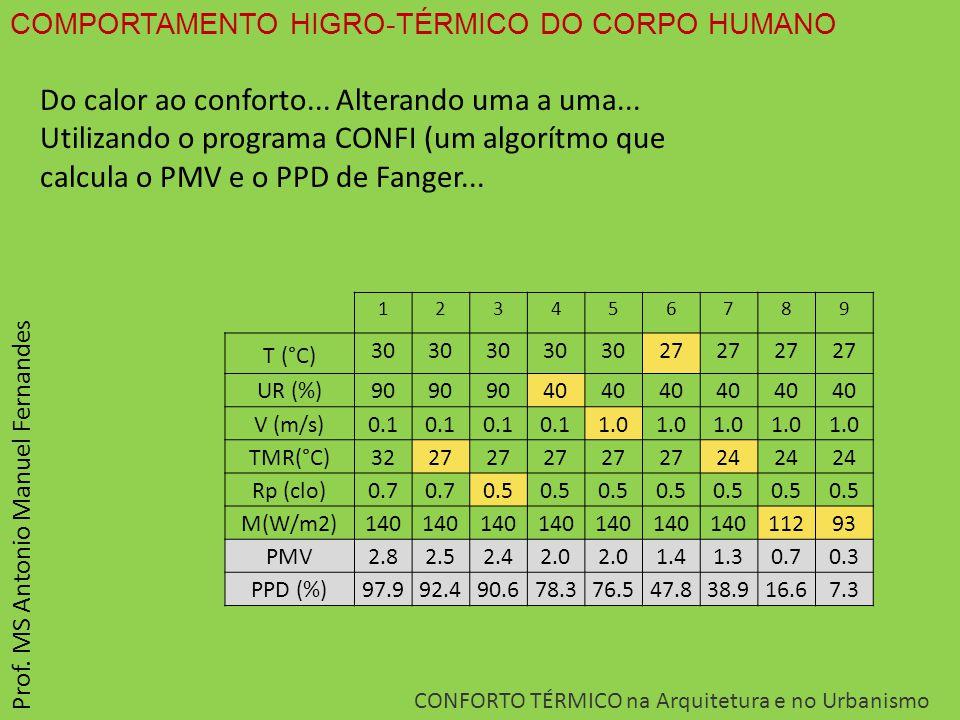 COMPORTAMENTO HIGRO-TÉRMICO DO CORPO HUMANO CONFORTO TÉRMICO na Arquitetura e no Urbanismo Prof. MS Antonio Manuel Fernandes 123456789 T (°C) 30 27 UR