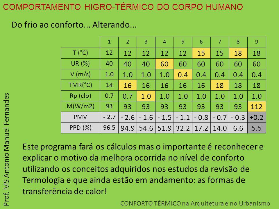 COMPORTAMENTO HIGRO-TÉRMICO DO CORPO HUMANO CONFORTO TÉRMICO na Arquitetura e no Urbanismo Prof. MS Antonio Manuel Fernandes 123456789 T (°C)12 15 18