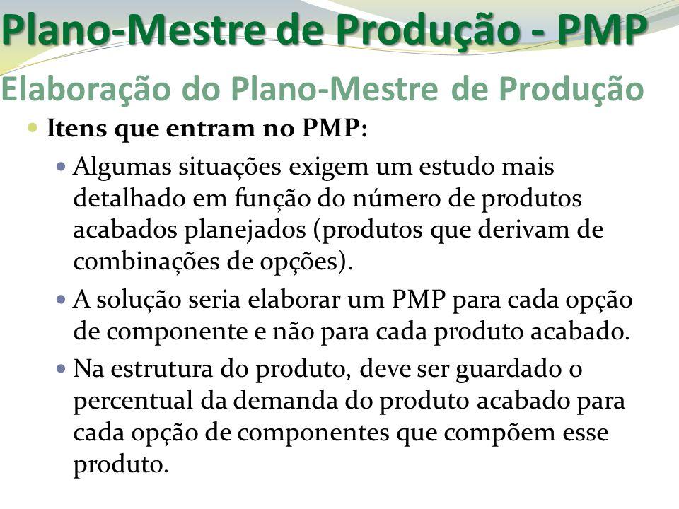 Plano-Mestre de Produção - PMP Elaboração do Plano-Mestre de Produção Itens que entram no PMP: Algumas situações exigem um estudo mais detalhado em fu