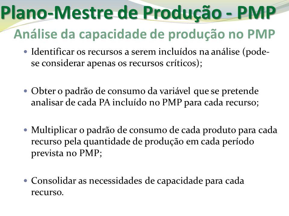 Plano-Mestre de Produção - PMP Análise da capacidade de produção no PMP Identificar os recursos a serem incluídos na análise (pode- se considerar apen