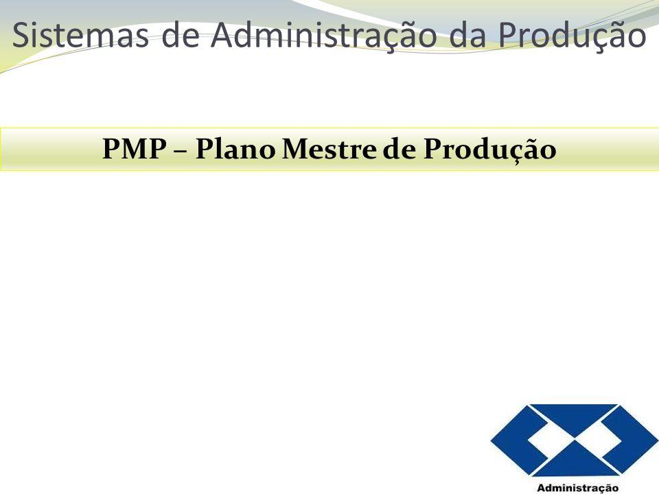 Sistemas de Administração da Produção PMP – Plano Mestre de Produção