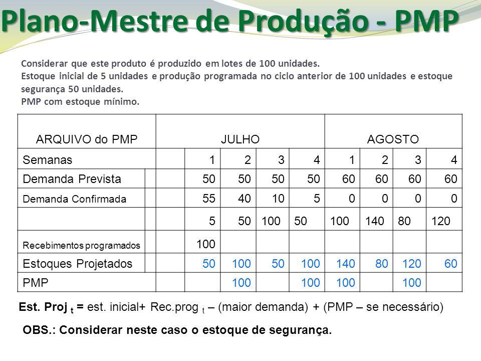 Plano-Mestre de Produção - PMP Considerar que este produto é produzido em lotes de 100 unidades. Estoque inicial de 5 unidades e produção programada n