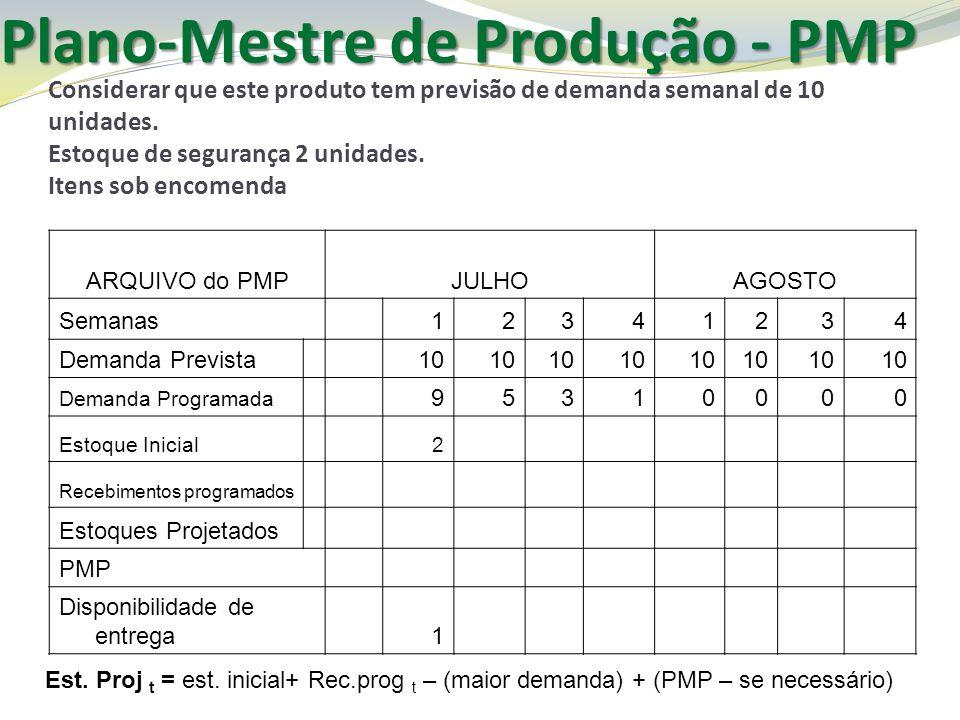 Plano-Mestre de Produção - PMP Considerar que este produto tem previsão de demanda semanal de 10 unidades. Estoque de segurança 2 unidades. Itens sob