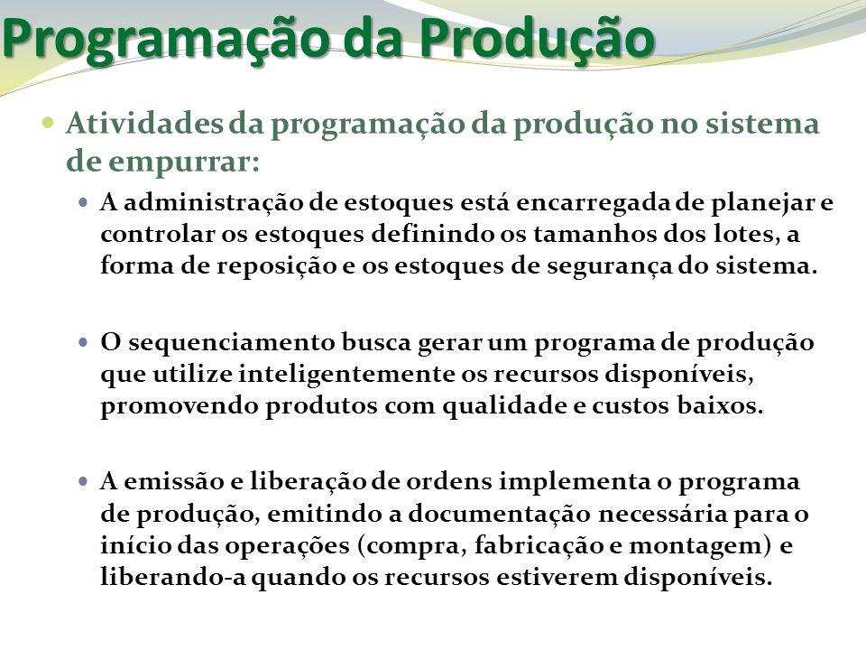 Programação da Produção Atividades da programação da produção no sistema de empurrar: A administração de estoques está encarregada de planejar e contr