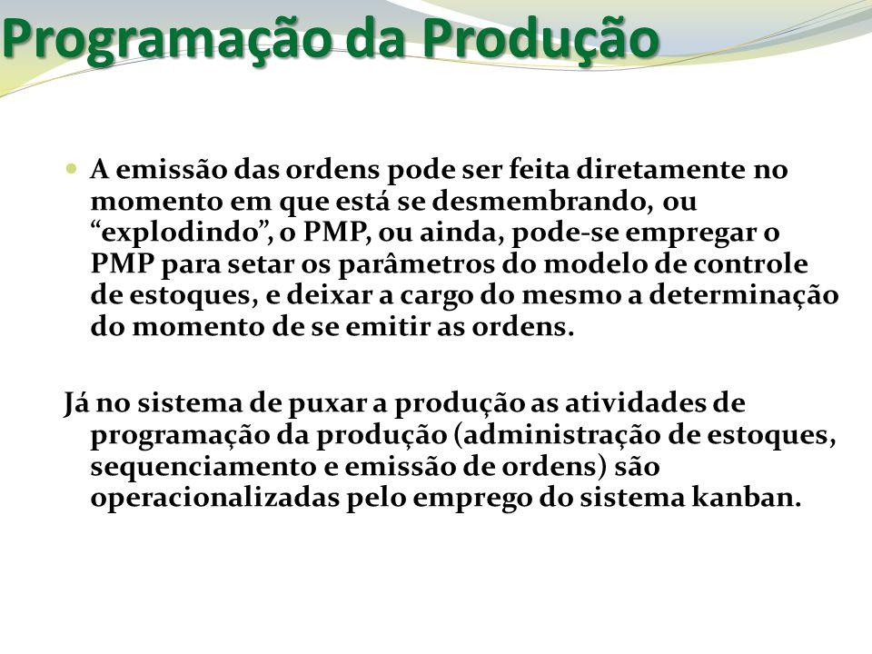 Programação da Produção A emissão das ordens pode ser feita diretamente no momento em que está se desmembrando, ou explodindo, o PMP, ou ainda, pode-s