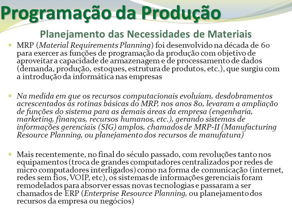 Planejamento das Necessidades de Materiais MRP (Material Requirements Planning) foi desenvolvido na década de 60 para exercer as funções de programaçã