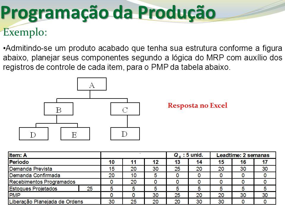 Exemplo: Admitindo-se um produto acabado que tenha sua estrutura conforme a figura abaixo, planejar seus componentes segundo a lógica do MRP com auxíl