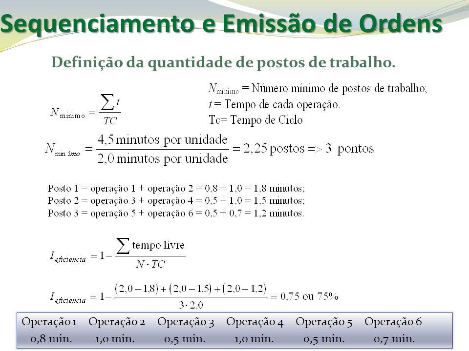 Sequenciamento e Emissão de Ordens Definição da quantidade de postos de trabalho. Operação 1 Operação 2 Operação 3 Operação 4 Operação 5 Operação 6 0,