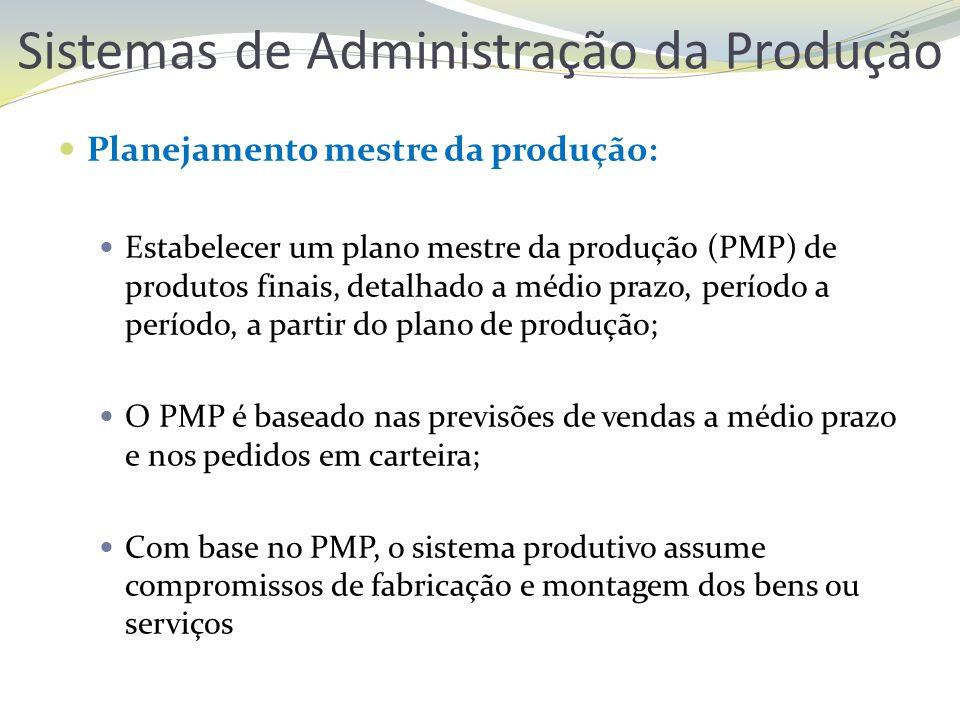 Sistemas de Administração da Produção Planejamento mestre da produção: Estabelecer um plano mestre da produção (PMP) de produtos finais, detalhado a m