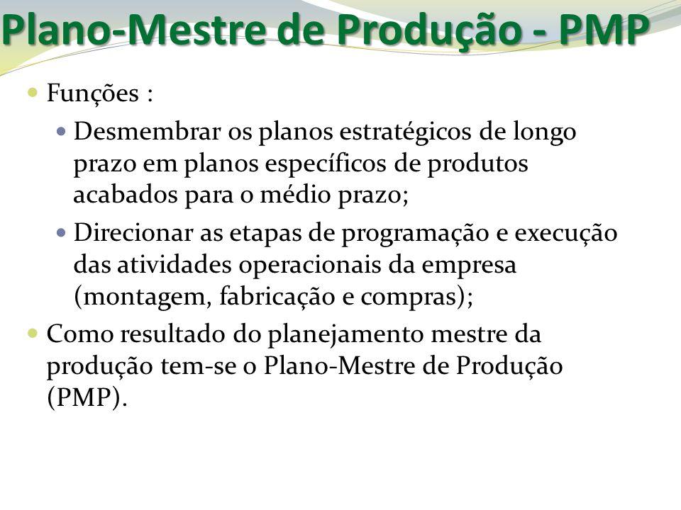 Plano-Mestre de Produção - PMP Funções : Desmembrar os planos estratégicos de longo prazo em planos específicos de produtos acabados para o médio praz