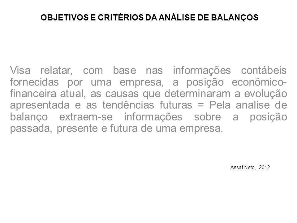 OBJETIVOS E CRITÉRIOS DA ANÁLISE DE BALANÇOS A Preocupação do analista está na qualidade das Demonstrações Contábeis e do volume de informações disponíveis.