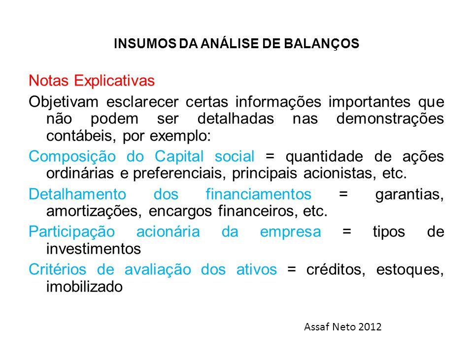 INSUMOS DA ANÁLISE DE BALANÇOS Relatório da Diretoria (art.