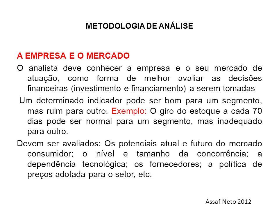METODOLOGIA DE ANÁLISE RELATÓRIOS FINANCEIROS Obtenção de todas as demonstrações contábeis elaboradas pela empresa a ser analisada.