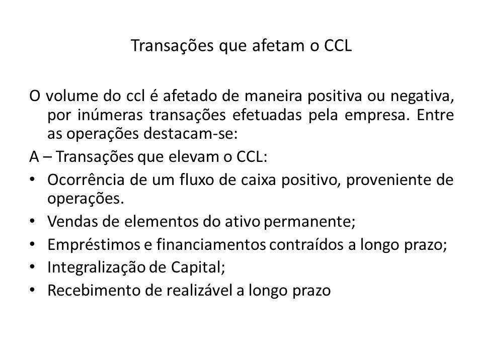 Transações que afetam o CCL O volume do ccl é afetado de maneira positiva ou negativa, por inúmeras transações efetuadas pela empresa. Entre as operaç