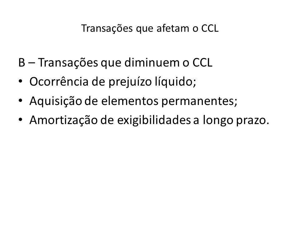 Transações que afetam o CCL B – Transações que diminuem o CCL Ocorrência de prejuízo líquido; Aquisição de elementos permanentes; Amortização de exigi