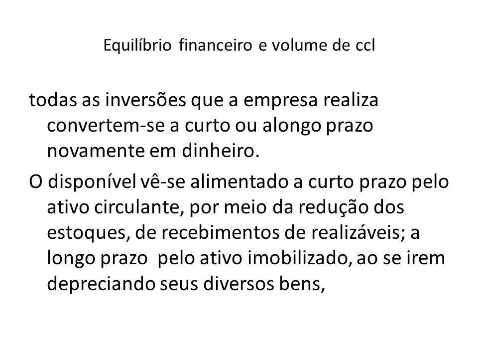 Equilíbrio financeiro e volume de ccl todas as inversões que a empresa realiza convertem-se a curto ou alongo prazo novamente em dinheiro. O disponíve
