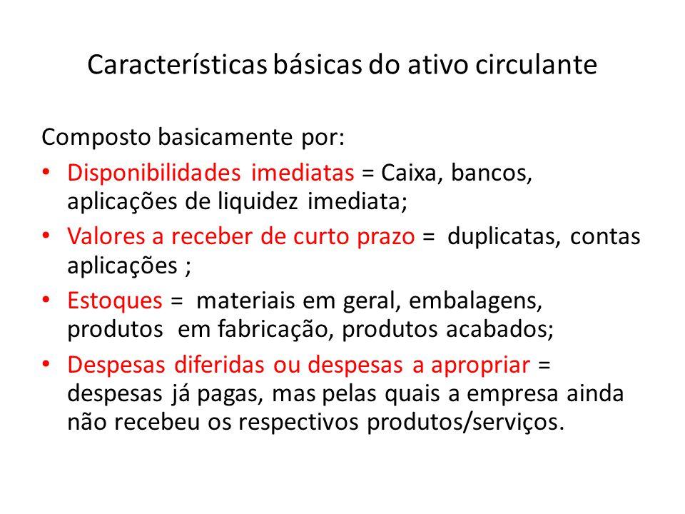 Características básicas do ativo circulante Composto basicamente por: Disponibilidades imediatas = Caixa, bancos, aplicações de liquidez imediata; Val