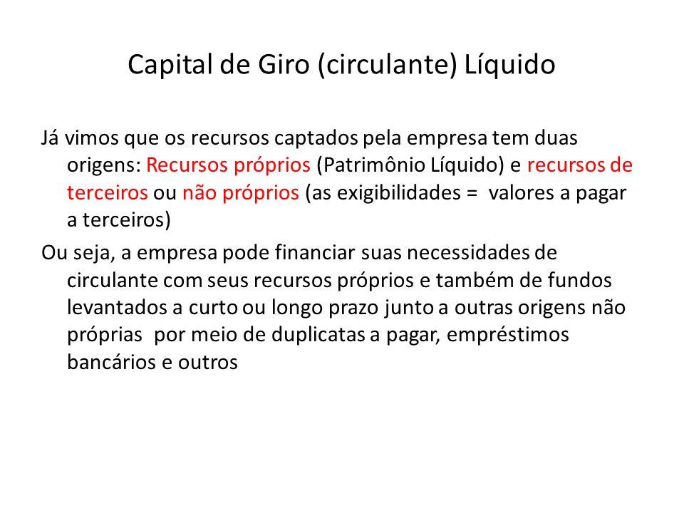 Capital de Giro (circulante) Líquido Já vimos que os recursos captados pela empresa tem duas origens: Recursos próprios (Patrimônio Líquido) e recurso
