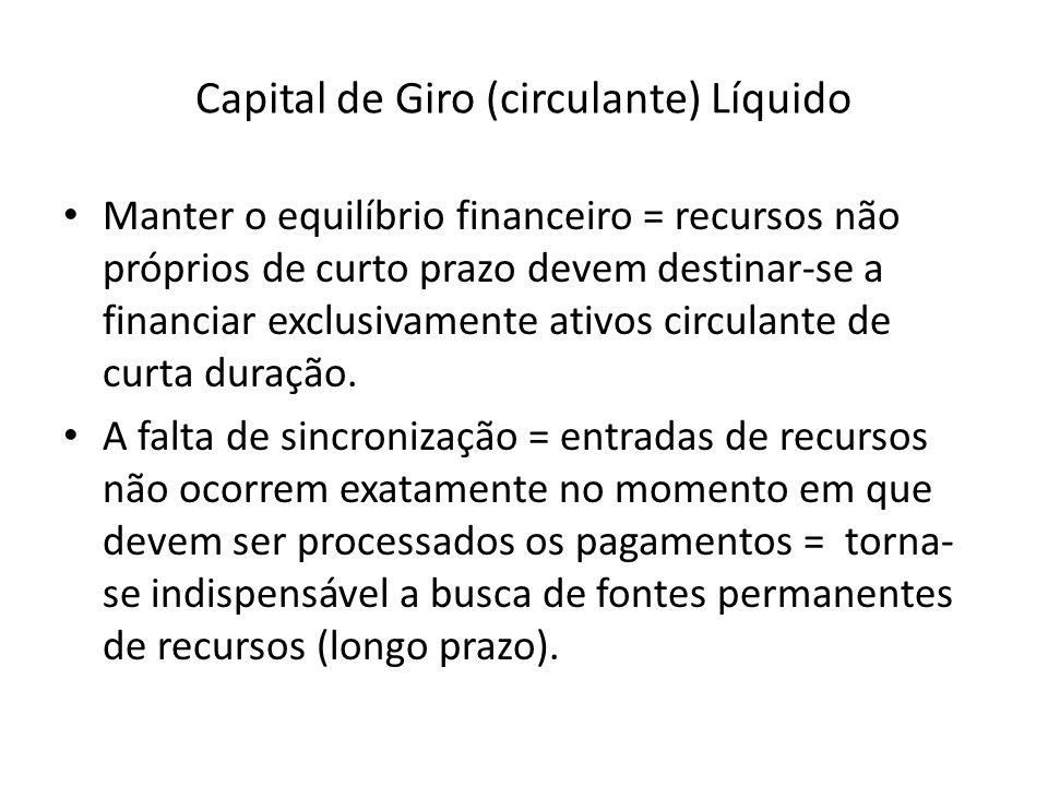 Capital de Giro (circulante) Líquido Manter o equilíbrio financeiro = recursos não próprios de curto prazo devem destinar-se a financiar exclusivament