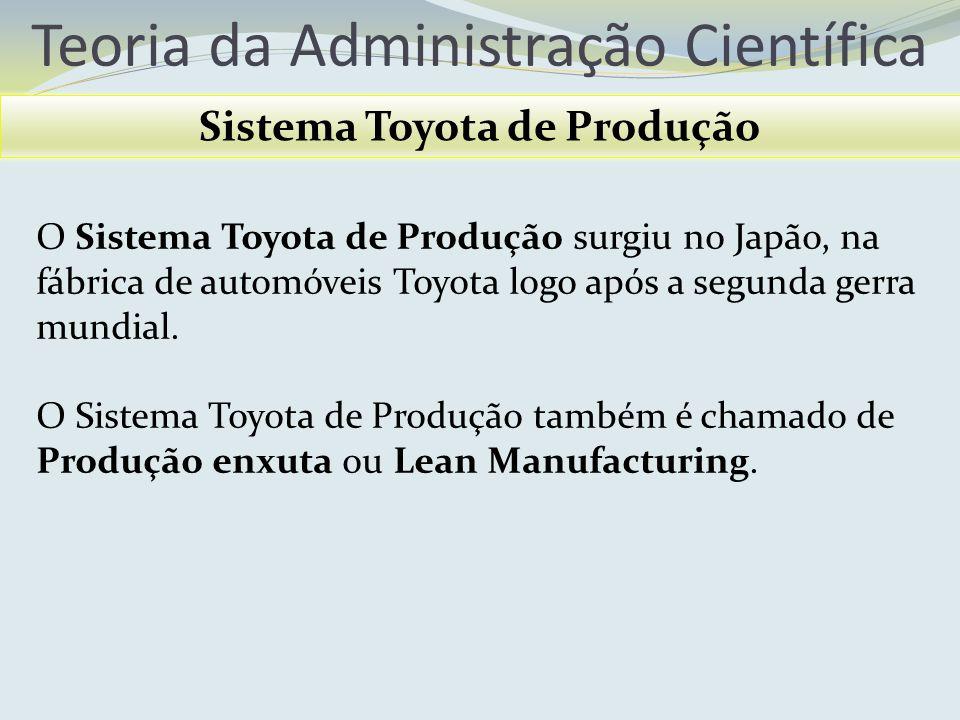 Teoria da Administração Científica Sistema Toyota de Produção O Sistema Toyota de Produção surgiu no Japão, na fábrica de automóveis Toyota logo após