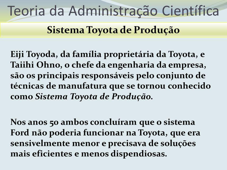 Teoria da Administração Científica Sistema Toyota de Produção Eiji Toyoda, da família proprietária da Toyota, e Taiihi Ohno, o chefe da engenharia da