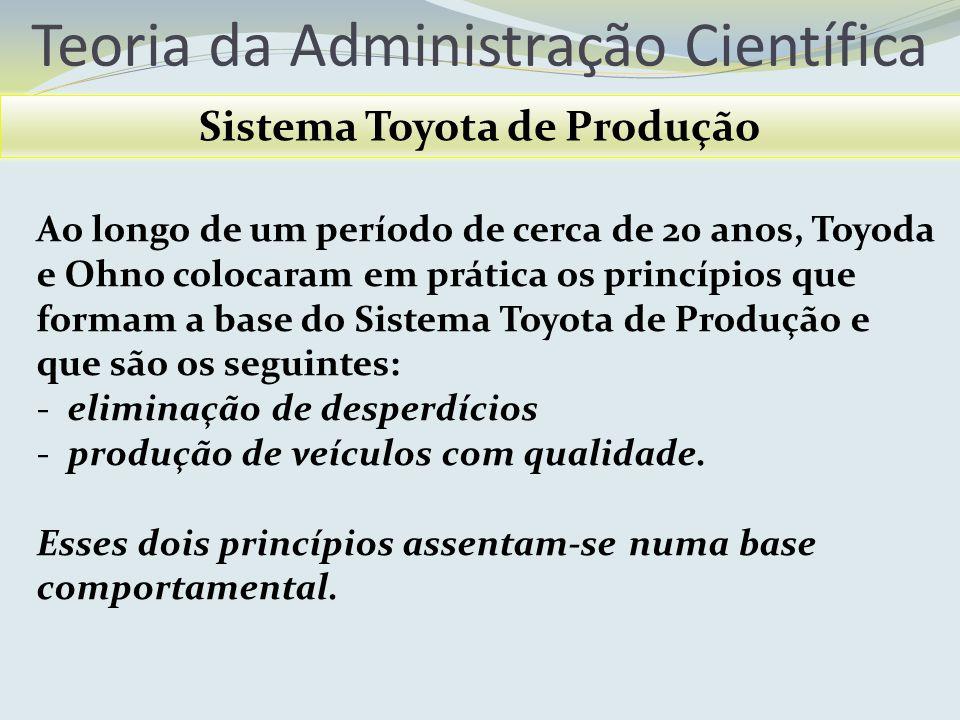 Teoria da Administração Científica Sistema Toyota de Produção Ao longo de um período de cerca de 20 anos, Toyoda e Ohno colocaram em prática os princí
