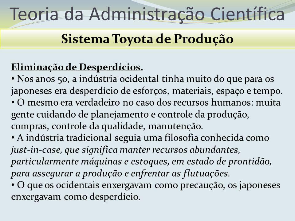 Teoria da Administração Científica Sistema Toyota de Produção Eliminação de Desperdícios. Nos anos 50, a indústria ocidental tinha muito do que para o