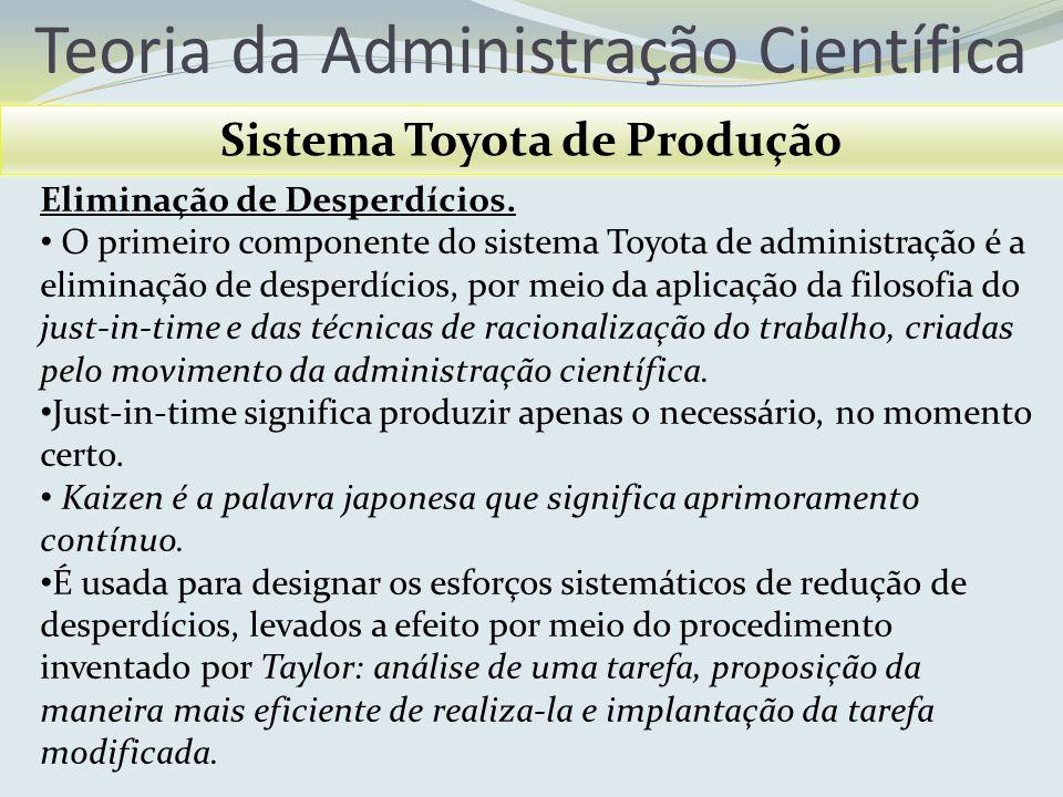 Teoria da Administração Científica Sistema Toyota de Produção Eliminação de Desperdícios. O primeiro componente do sistema Toyota de administração é a