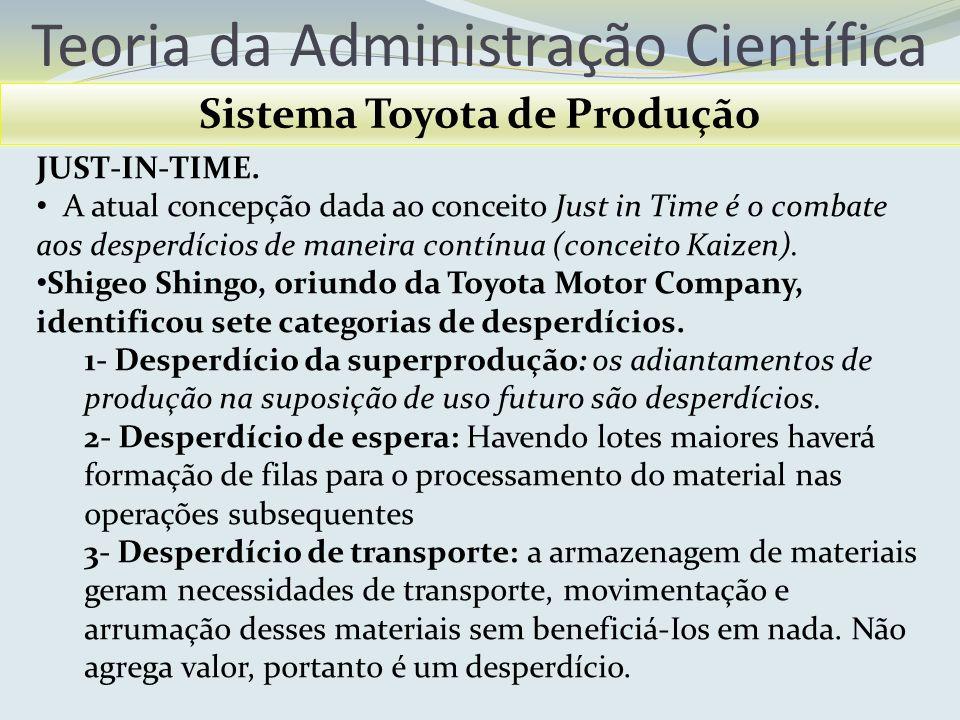 Teoria da Administração Científica Sistema Toyota de Produção JUST-IN-TIME. A atual concepção dada ao conceito Just in Time é o combate aos desperdíci
