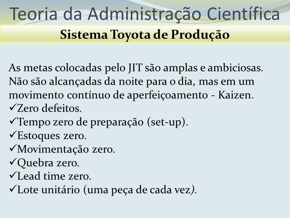 Teoria da Administração Científica Sistema Toyota de Produção As metas colocadas pelo JIT são amplas e ambiciosas. Não são alcançadas da noite para o