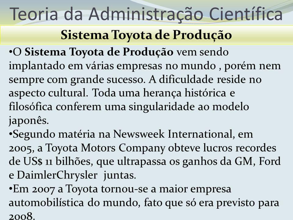 Teoria da Administração Científica Sistema Toyota de Produção O Sistema Toyota de Produção vem sendo implantado em várias empresas no mundo, porém nem