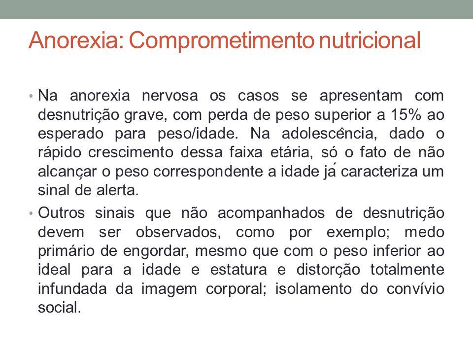 Anorexia: Comprometimento nutricional Na anorexia nervosa os casos se apresentam com desnutric ̧ ão grave, com perda de peso superior a 15% ao espera