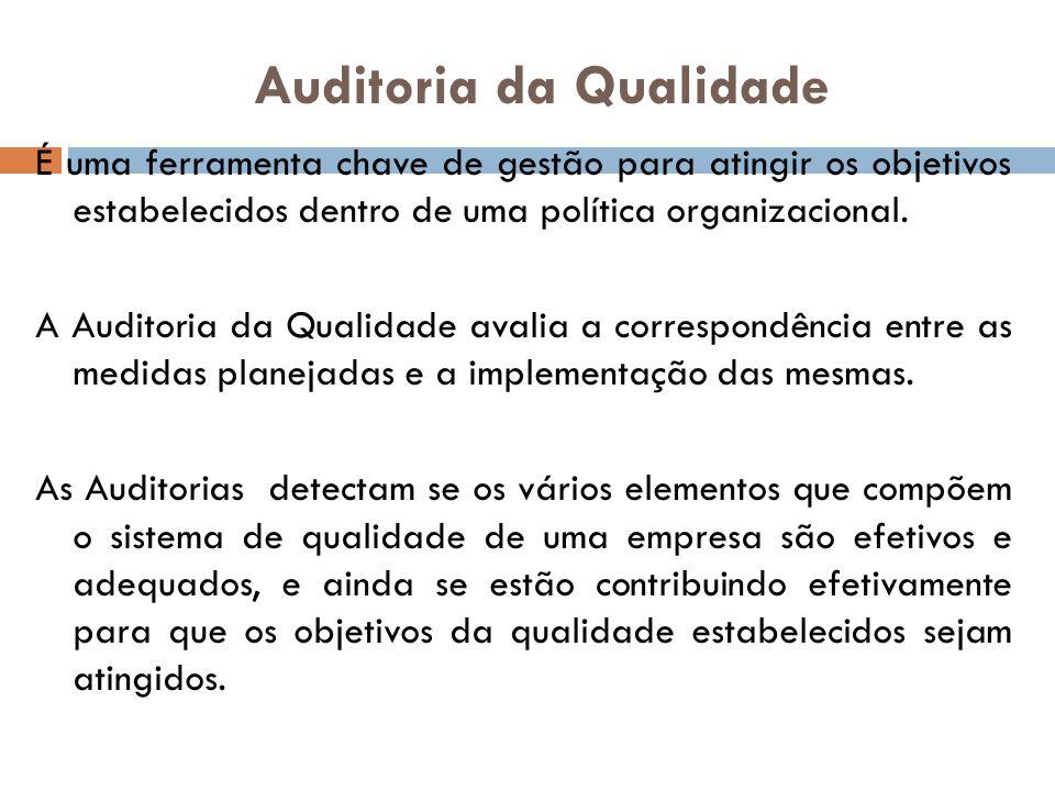 Auditoria da Qualidade É uma ferramenta chave de gestão para atingir os objetivos estabelecidos dentro de uma política organizacional. A Auditoria da