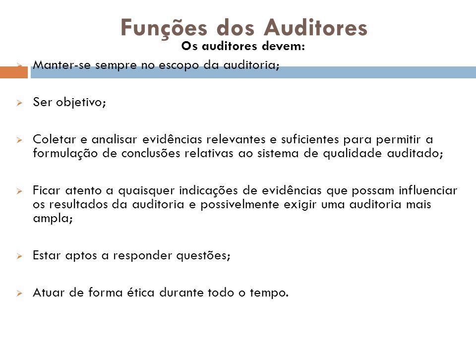 Funções dos Auditores Os auditores devem: Manter-se sempre no escopo da auditoria; Ser objetivo; Coletar e analisar evidências relevantes e suficiente